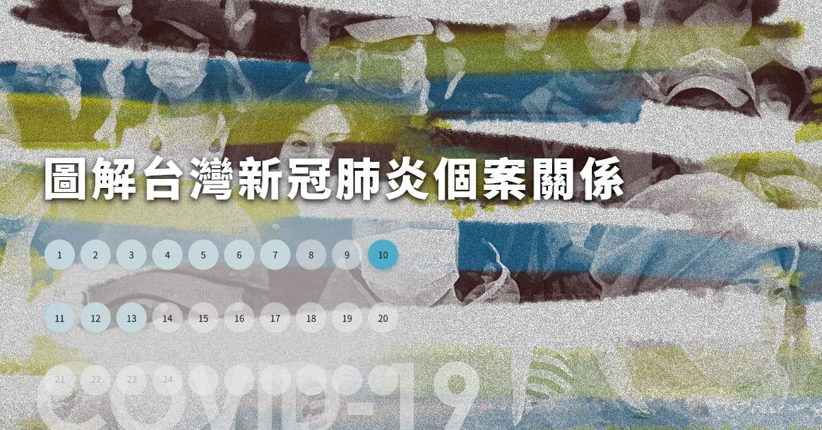 【持續更新】圖解新冠肺炎台灣病例關係